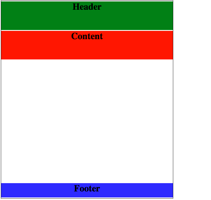 best of Div position page Css bottom