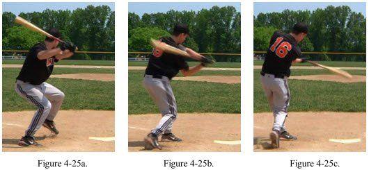 Baseball exercises for swinging