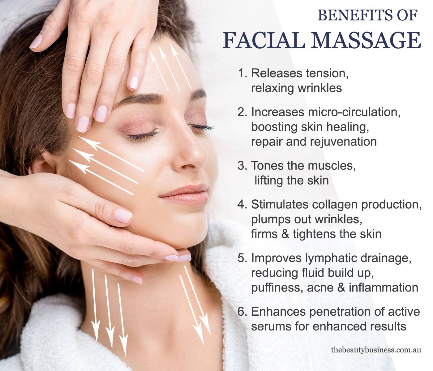 Lymphatic drainage facial massage