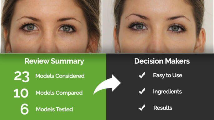 Wizard reccomend Drugstore facial line fillers
