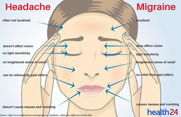 best of Pain with facial Chronic headaches