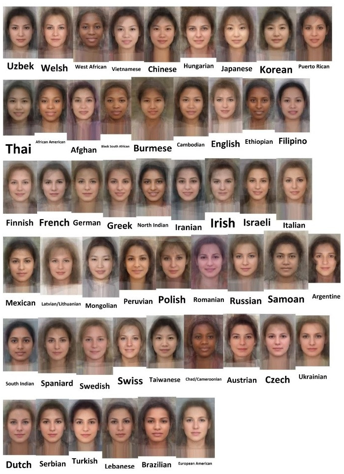 Ethnic facial characteristics irish