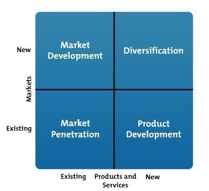 best of Market penetration version Ie