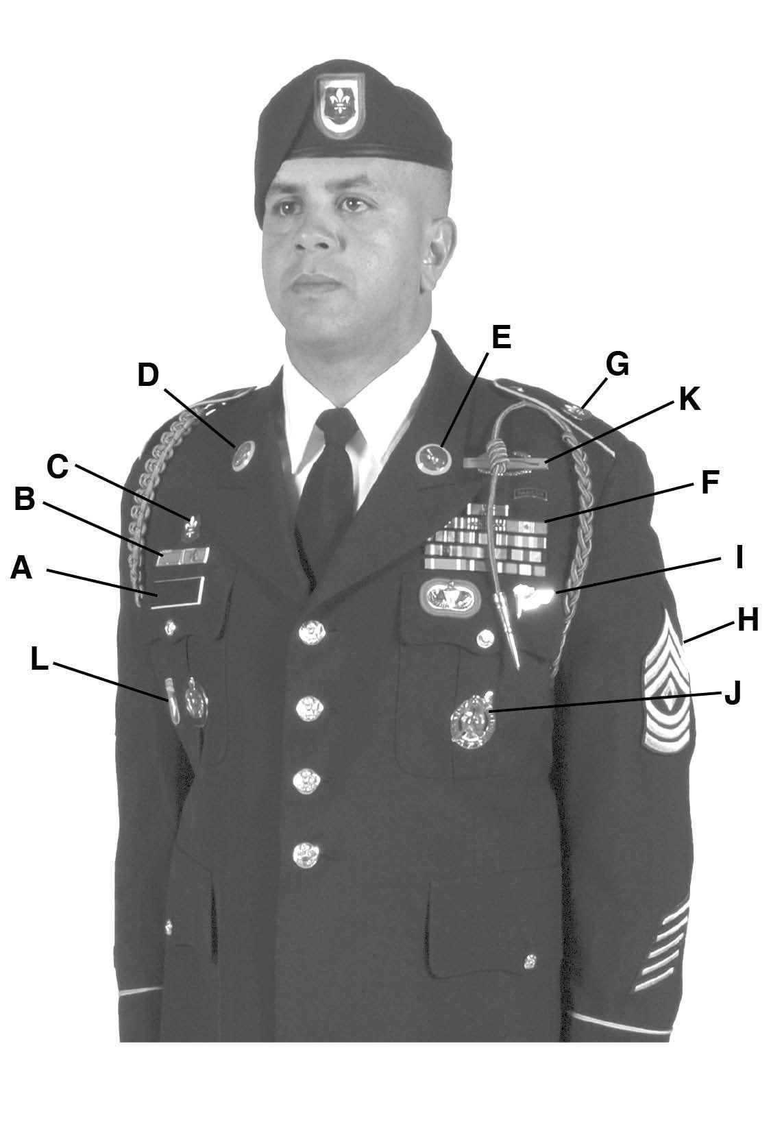 Commander reccomend Male class a uniform measurements